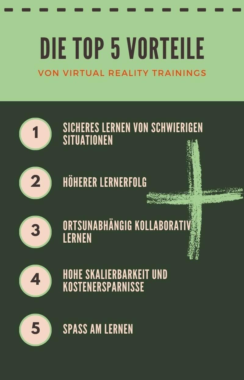 Auflistung der top 5 Vorteile VR-Schulungen